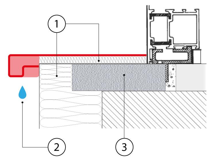 schema installazione Alusill