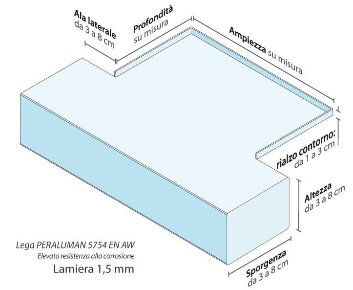 misure dei davanzali in alluminio alusill