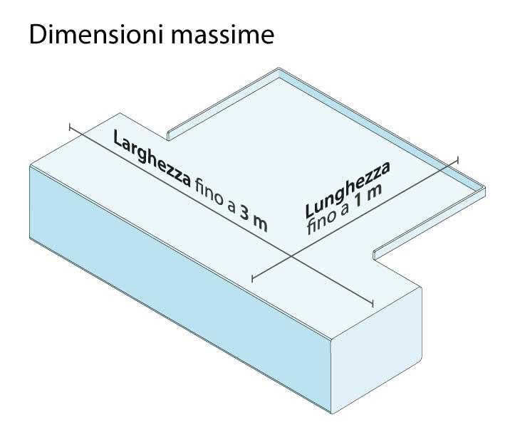 dimensioni-max-davanzali-in-alluminio-alusill